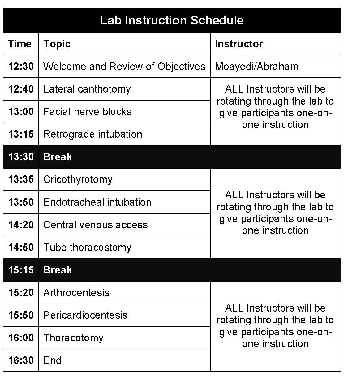 2019 Critical Procedures in Emergency Medicine - University of